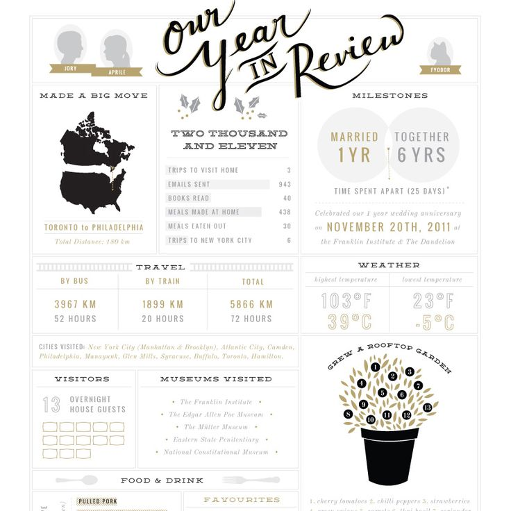 38 best Family Newsletter Ideas images on Pinterest Black and - holiday letter