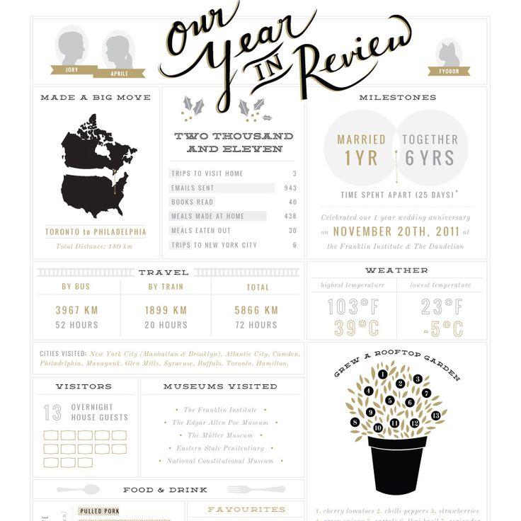 38 best Family Newsletter Ideas images on Pinterest