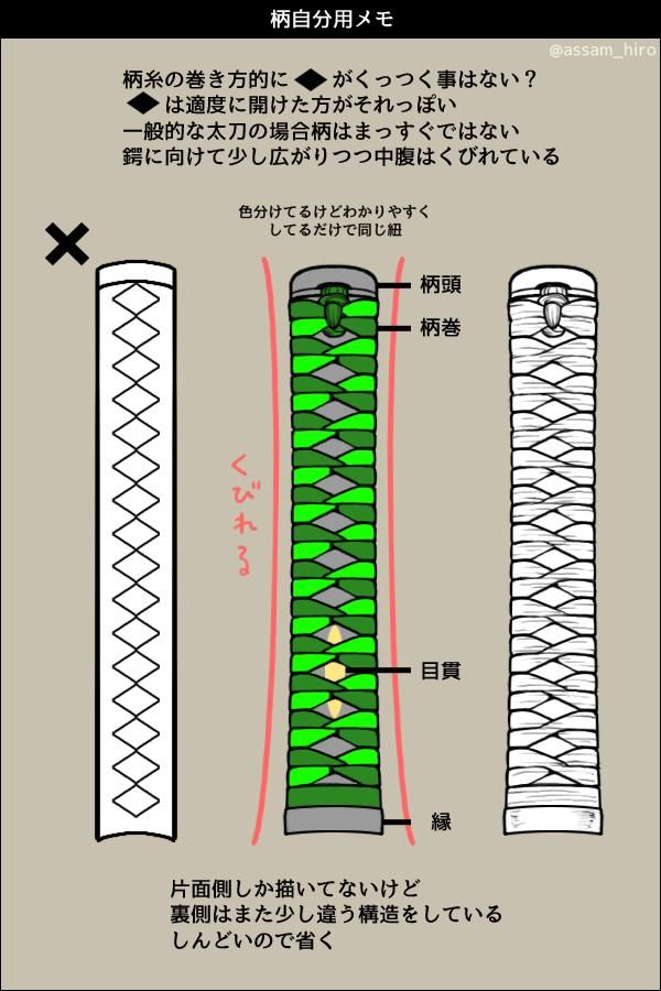 柄についてメモ 簡略化するときも菱型はちょっとあけたほうがそれっぽいです