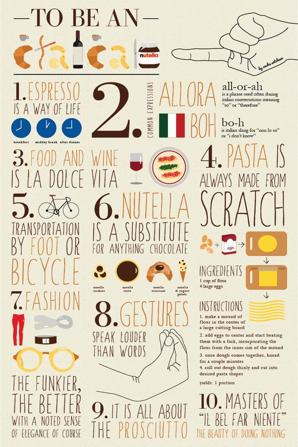 To Be An Italian by Sasha Netchaev, via Behance | I grew up in a household dominated by Italian-American culture (decidedly different from Italian-Italian culture, but heavily influenced by the motherland, nonetheless). This chart is one to live by!