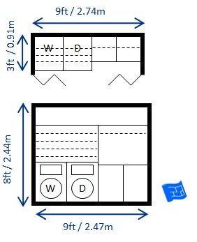 Laundry room dimensions (North American appliances) - This is a 4 unit wide laundry closet which could also be used in a transitional laundry space.  The dotted line indicates a drying bar.  There's lots of space for storage, drying and folding.
