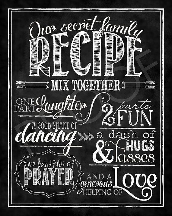Scripture Art - Family Recipe ~ Chalkboard Style