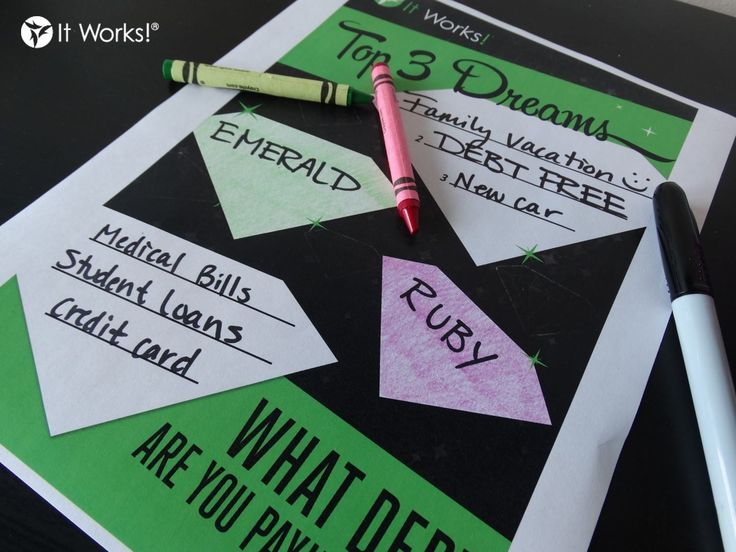 """""""A Dream Board needs to become part of your DNA."""" - Mark Pentecost, CEO Dreaming is a HUGE part of the #ItWorksWay! Have you made YOUR Dream Board yet? We'd love to see it! #ItWorksFight"""