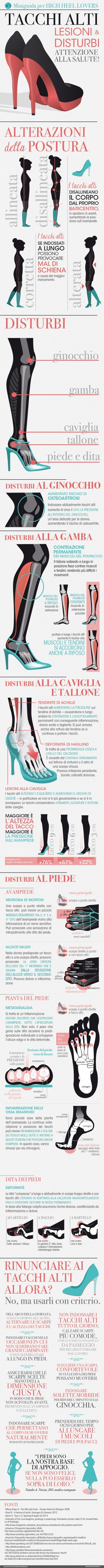 Miniguida per high Heel lovers: attenzione alla salute! for Esseredonnaonline.it, design by Kleland studio di Alice Kle Borghi