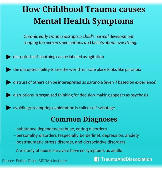 How Childhodd Trauma and Abuse causes Mental Health symptoms #mentalhealth #abuse Orginal article http://www.sidran.org/resources/for-survivors-and-loved-ones/what-is-psychological-trauma/ from http://facebook.com/TraumaAndDissociation
