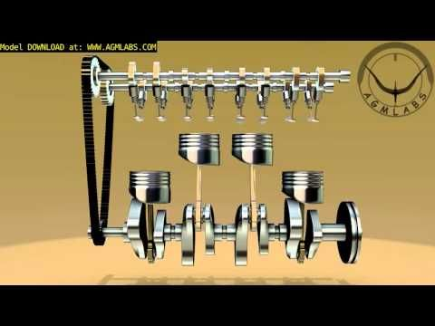 Four Stroke Engine How it Works https://www.youtube.com/watch?v=OGj8OneMjek