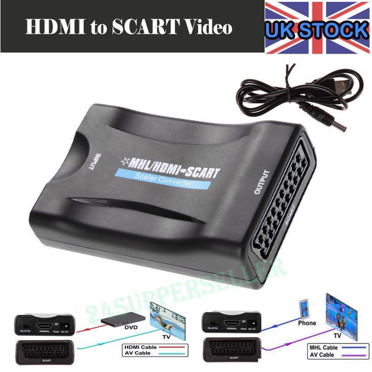 HDMI MHL To Scart Converter 1080P Audio Video Adapter For HD TV DVD Sky Box STB