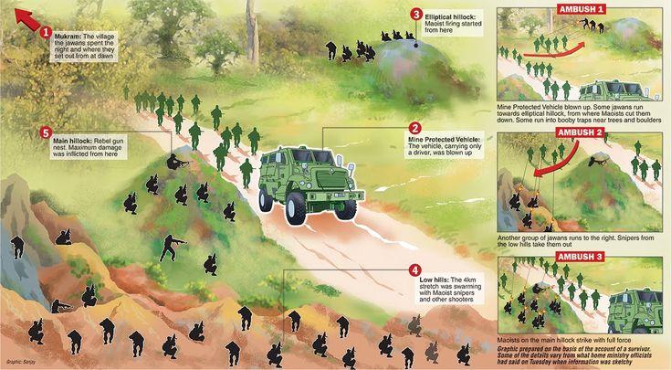 maoist ambush dantewada