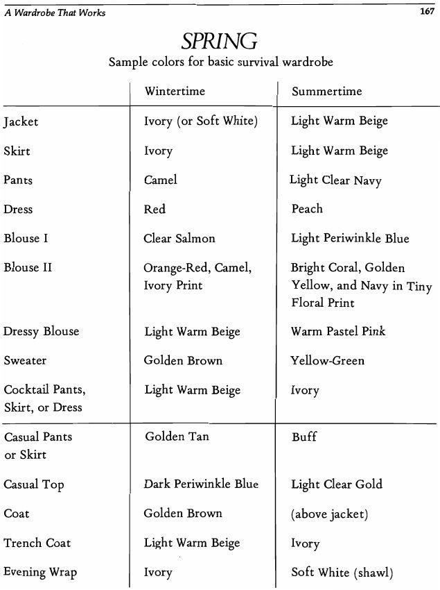 sample colors for basic wardrobe: spring