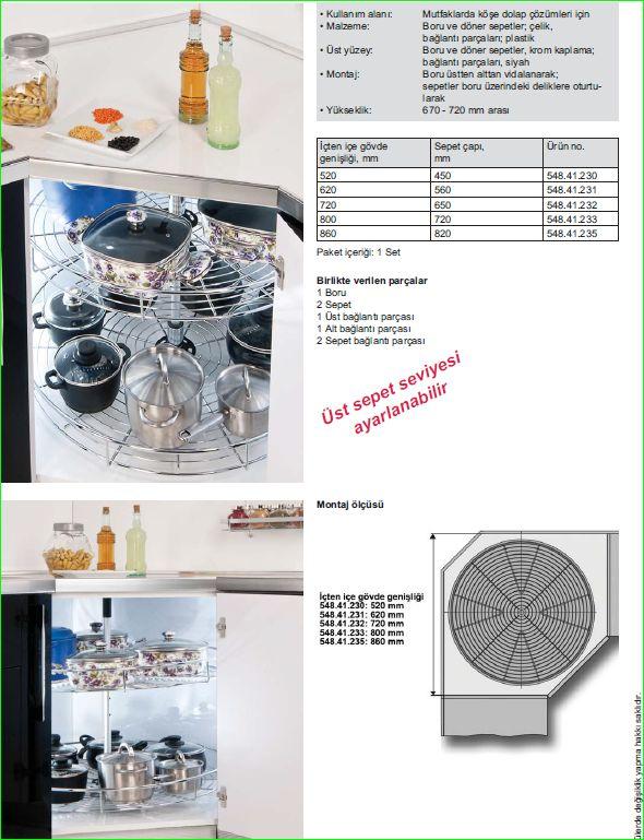 Mutfak düzenleyici-3