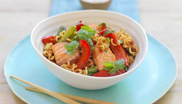 Sweet chili wok with Salmon