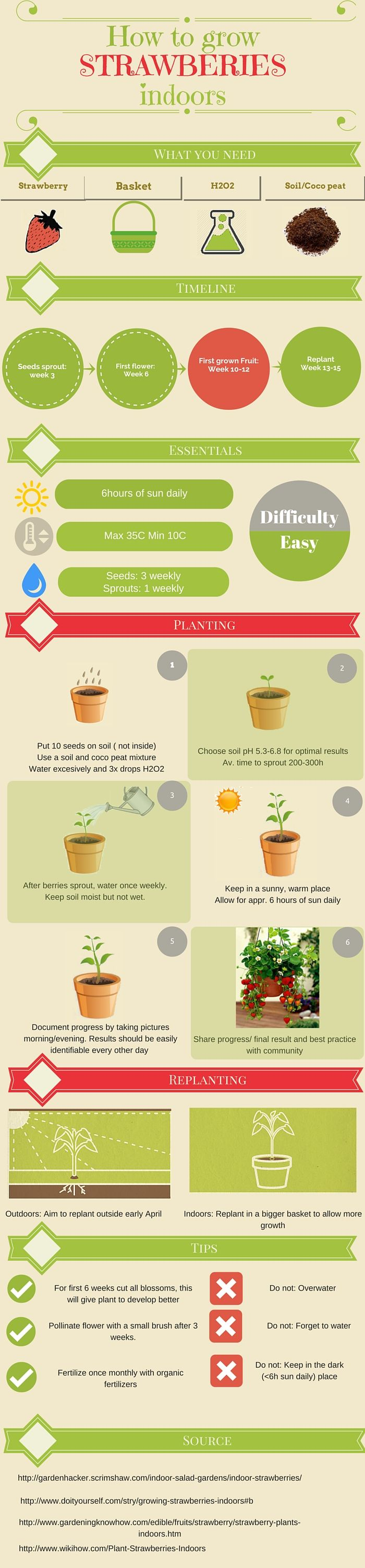 If you ever wondered how to grow your own tasty #strawberries, which on top of it all will fill your home with colour, check our #guide and find the six easy steps to grow your own!  Find out more here: www.easygrow.me