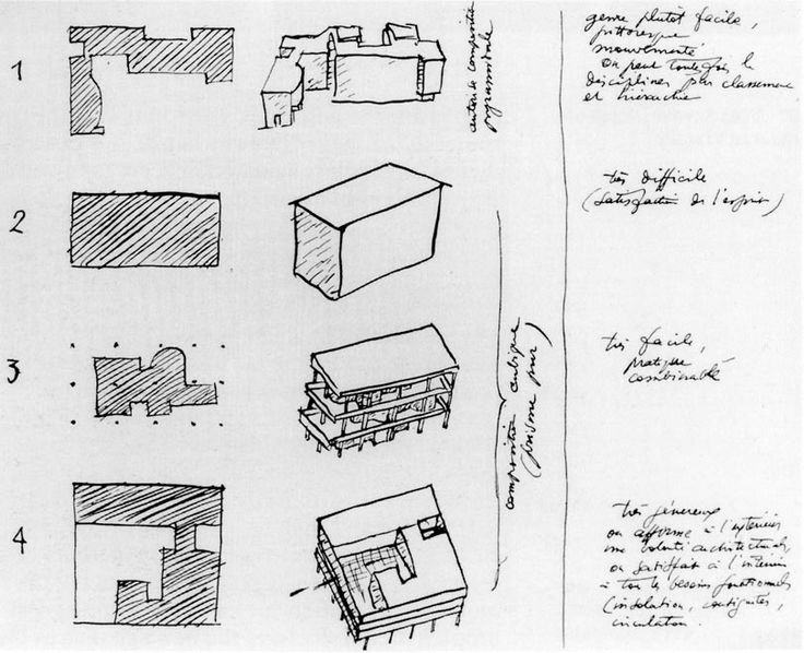 "Le Corbusier, Variation on the syntax of the ""five Point of a New Architecture"": !-Maison La Roche 2-Villa stein 3-Villa Baizeau 4-Villa Savoye"