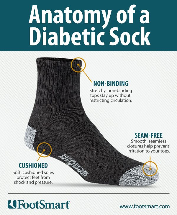 If you have diabetes, the right socks can be one of your best protectors from painful foot problems. Learn what to look for when you stock up on socks.