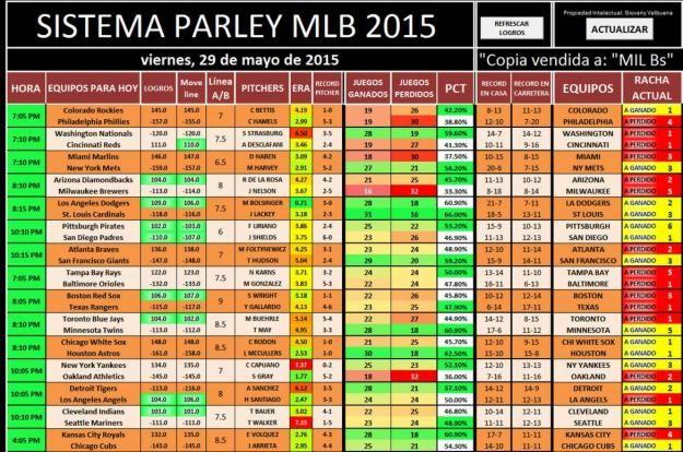 Libro Excel Programado para descargar Juegos de MLB a