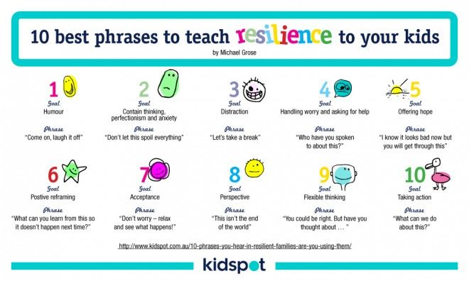 10 phrases you hear in resilient families: are you using the