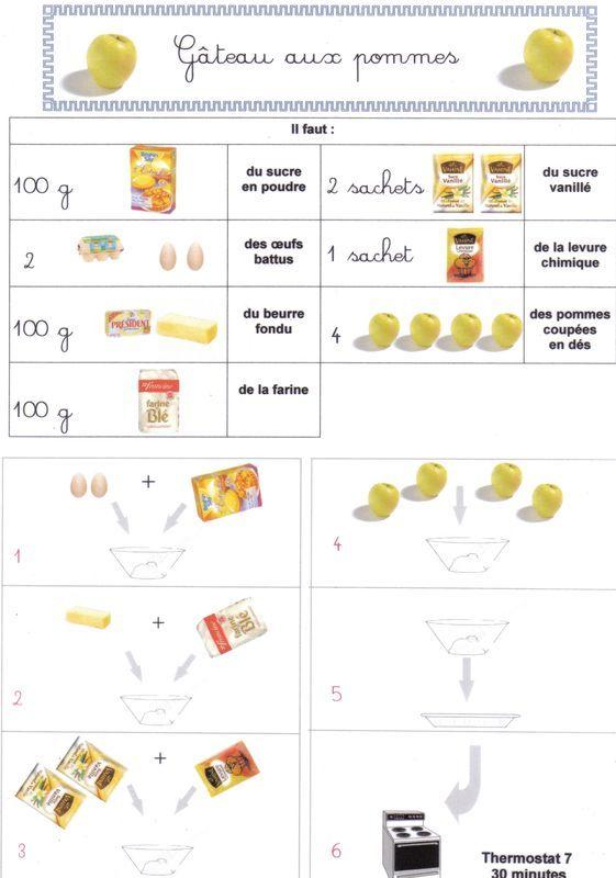 Gâteau aux pommes - Photo de Recettes de cuisine - Ecole Maternelle/ Classe des MOYENS