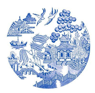 History of Blue Willow China | eHow.com