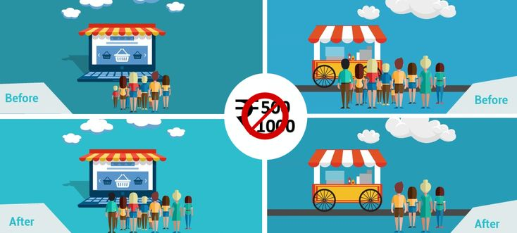 It's a Great Time for B2B Businesses to Switch to Mobile Ordering