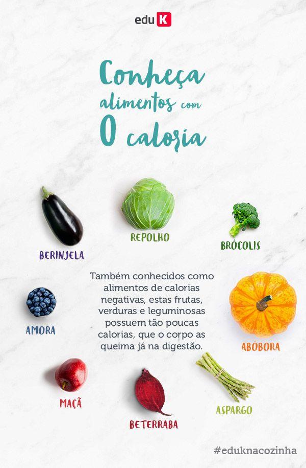 Nada melhor do que comer comidas deliciosas e, além de fazerem bem para a saúde, saber que eles têm poucas calorias! Aprenda receitas com todos esses ingredientes ;)