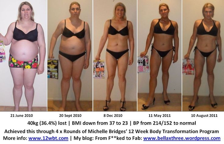 Ange's Transformation | From F**ked to Fab - Michelle ...
