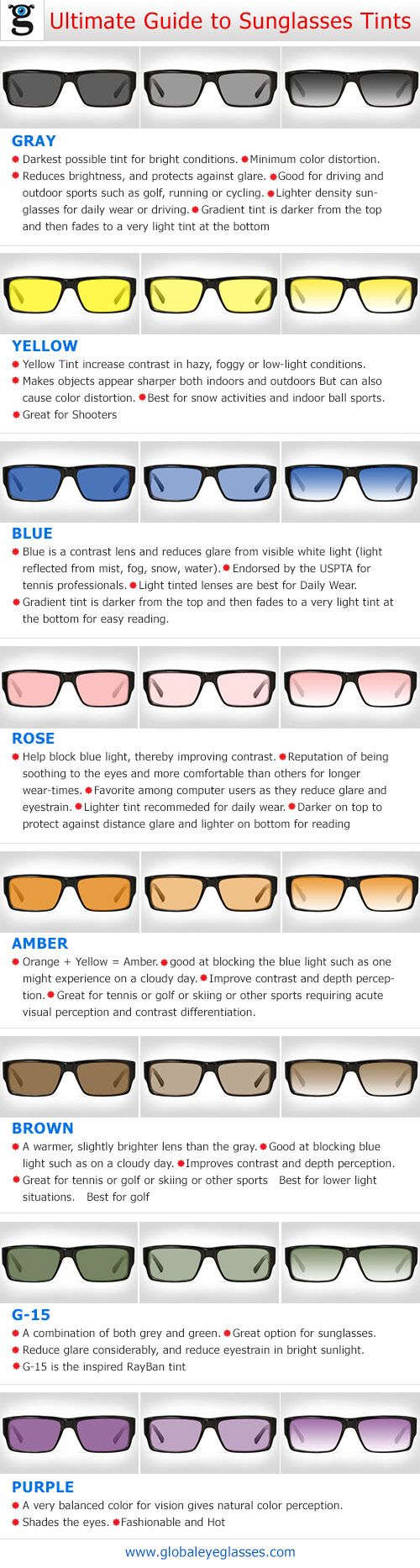 Choosing the right sunglass tint. GlobalEyeglasses.com presents ultimate guide to Sunglass Tints.