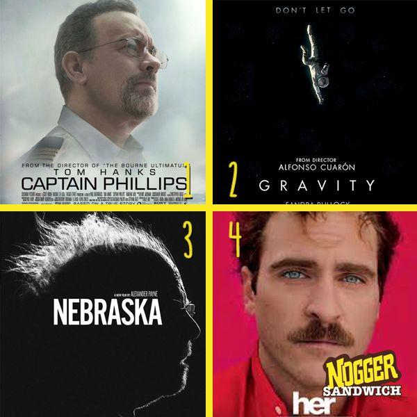 Oscar'da en iyi filmi Nebraska aldı. Peki senin Oscar'ın hangisine gitti?