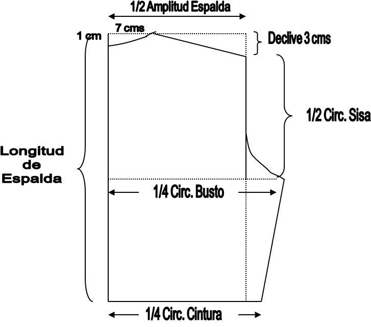 Patrón básico trasero de blusa (pattern basic back top in spanish)