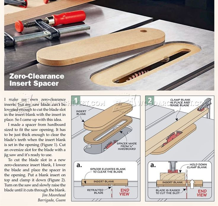 Zero Clearance Inserts - Table Saw Tips, Jigs and Fixtures | WoodArchivist.com