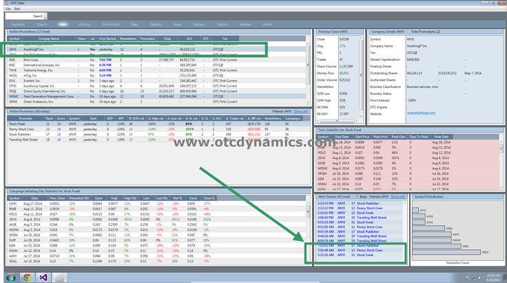 Optionsxpress penny stocks
