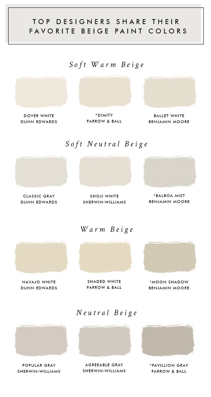 How do you know which paint colors to try? To help answer that question, here are the top 12 designer approved beige paint colors to get you started.