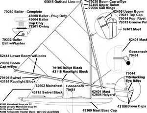 Sunfish Sailboat Diagram - Bing Images | Sailboat ...
