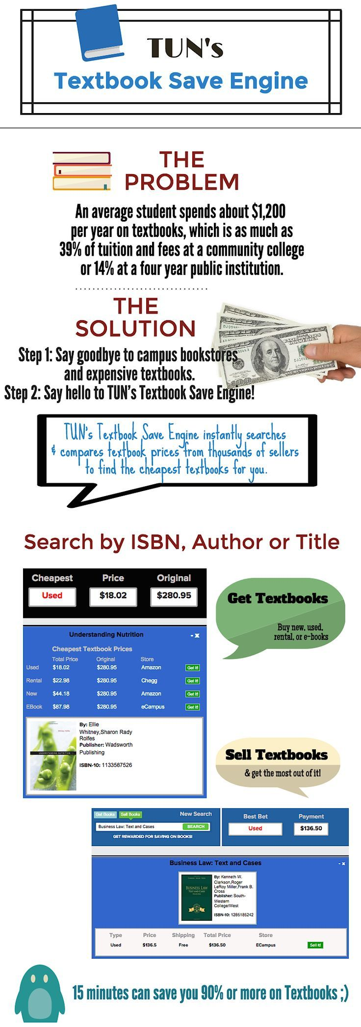 See how you can actually make a profit buying & selling textbooks using TUN's Textbook Save Engine: http://blog.tun.com/2015/12/17/the-secret-to-making-a-profit-selling-back-your-textbooks-seriously/