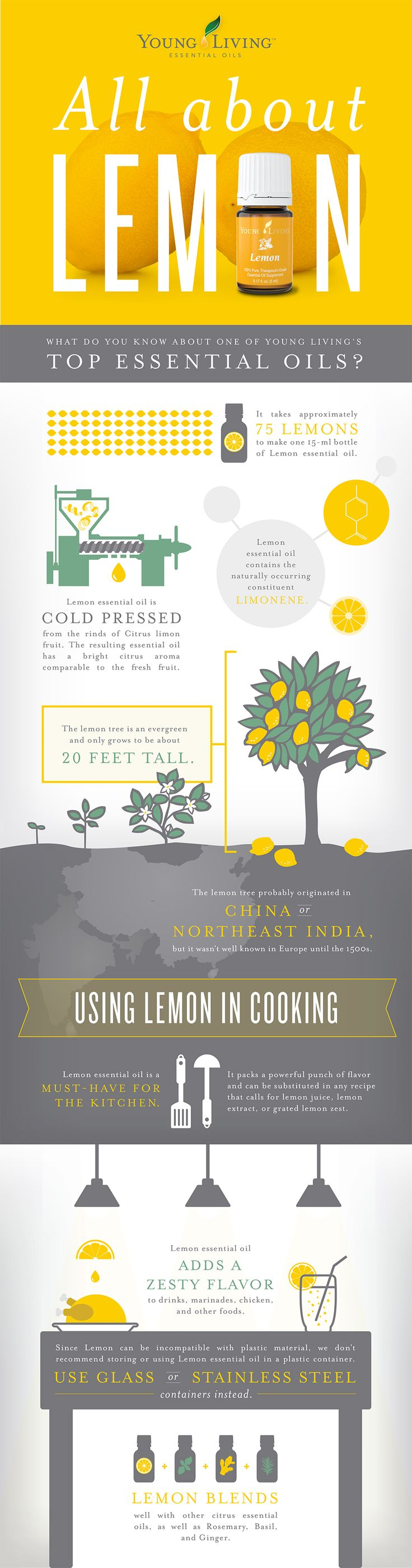 All About Lemon - Young Living - Infographic Are you sick of being sick? Are you always at the doctor's or taking medicines? Are you ready to try something different and natural for your family?