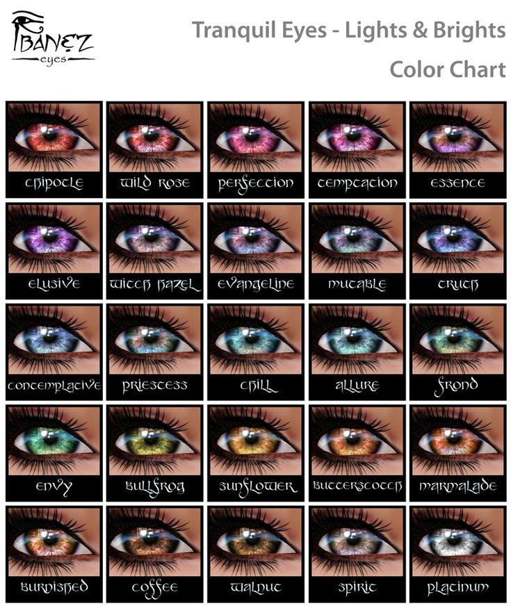 eye color chart Chanakyaco