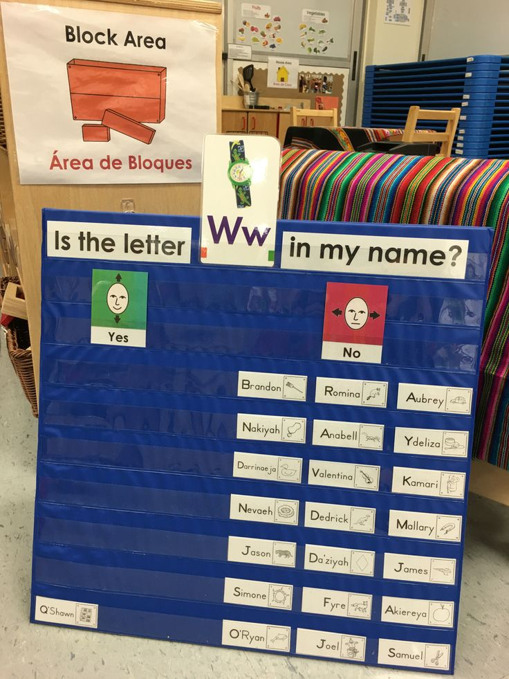 Is the letter W in your name? Letter of the week activity using High Scope's Letter Links.