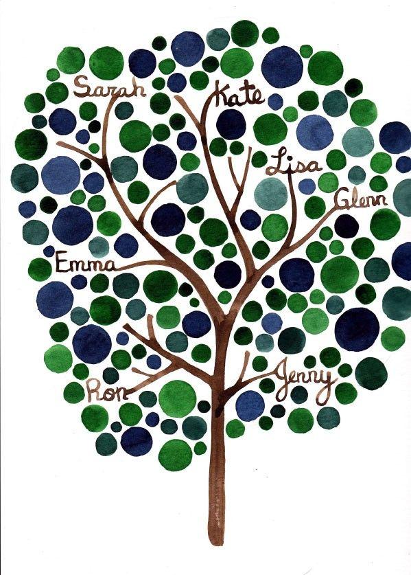 Un árbol genealógico personalizado pintado sólo para ti sobre papel de acuarela de 140 libras!  Compra este listado, por favor envíeme un mensaje con los nombres que desea incluirse.  El cuadro incluido es solo un ejemplo. El árbol se puede hacer de todos modos que desee, con cualquier color y como muchos nombres (como puede caber en el papel).  Dependiendo de la demanda, la pintura se llevará a 2-4 semanas para completar.  Medidas 12 x 16(una versión más pequeña de 9 x 12 está disponible…