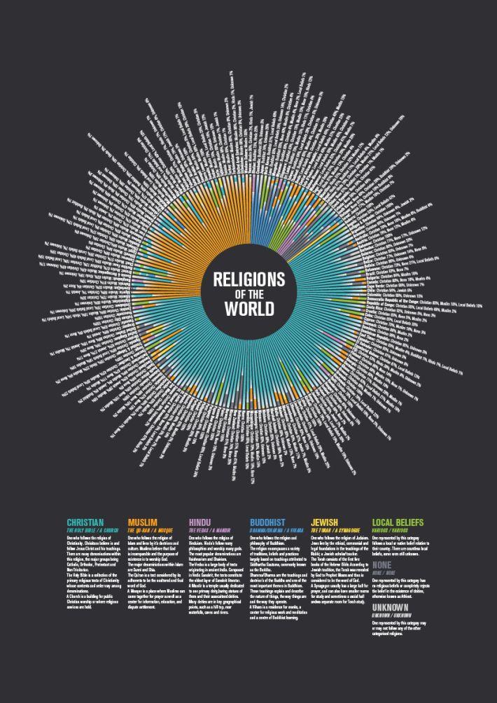 World Religions A3 Gray Key