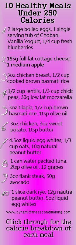 10 Healthy Meals Under 250 Calories. Click through for the nutritional breakdown of each meal. Leah Wynne | Redondo Beach Personal Training | www.dynamicfitnessconditioning.com