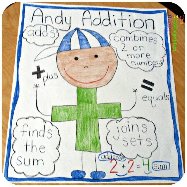 Andy Addition Anchor Chart