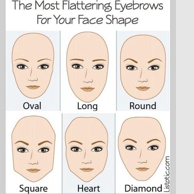 eyebrows perfect eyebrows eye brows eyebrows for face shape perfect ...