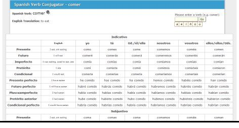 Over 1,000 verb conjugations and translation with examples of how it's ...