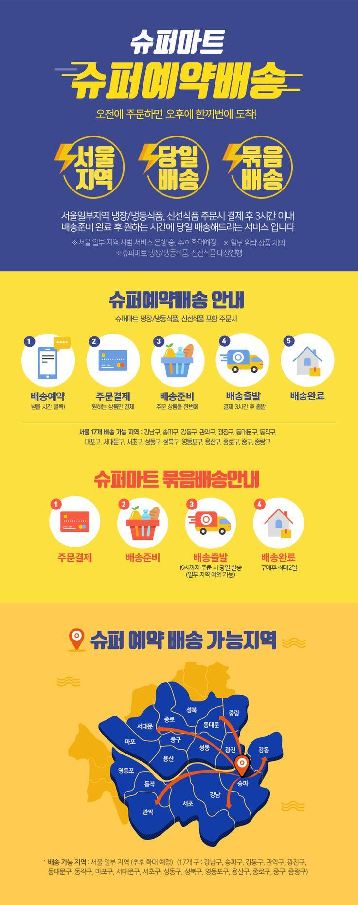 [슈퍼마트]역대가 냉동삼겹살 구이용500g - 티몬 :: 쇼핑을 뚝딱! 티몬