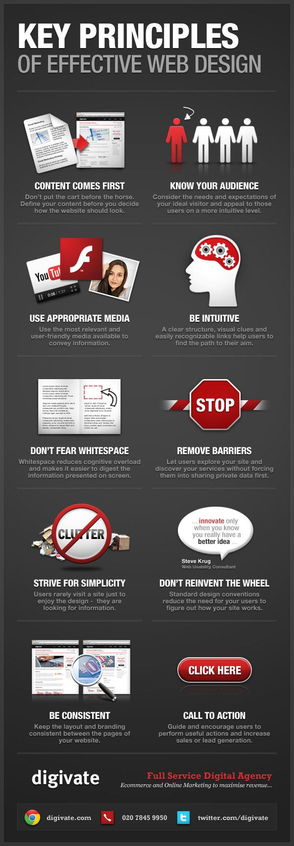 Key Principles Of Effective Web Design #infographic #web #webdesign #jhb