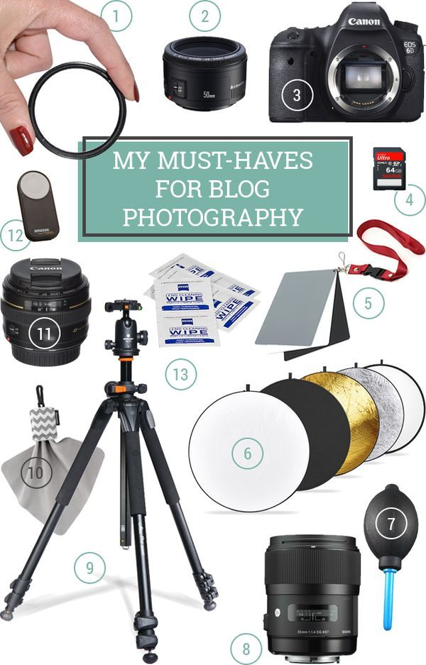 Blog Photo Guide - 12 Essential Photography Supplies for Beginners & Bloggers