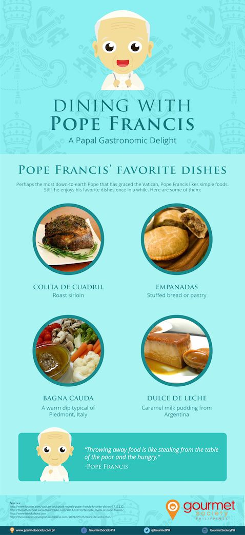Pope Francis' Favorite Food #papalvisit #food