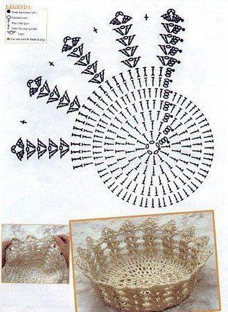 http://graficosereceitas.wordpress.com/2012/09/18/cestinhas-em-croche/                                                     Cestinhas em crochê | Gráficos e Receitas