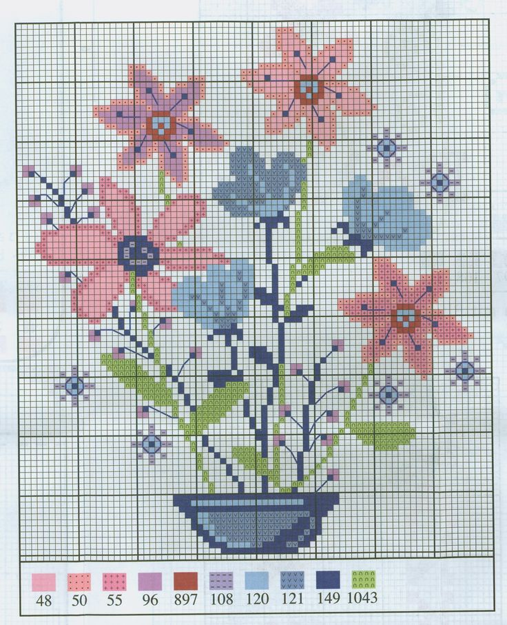 Floral Bouquet free cross stitch pattern from www.coatscrafts.pl