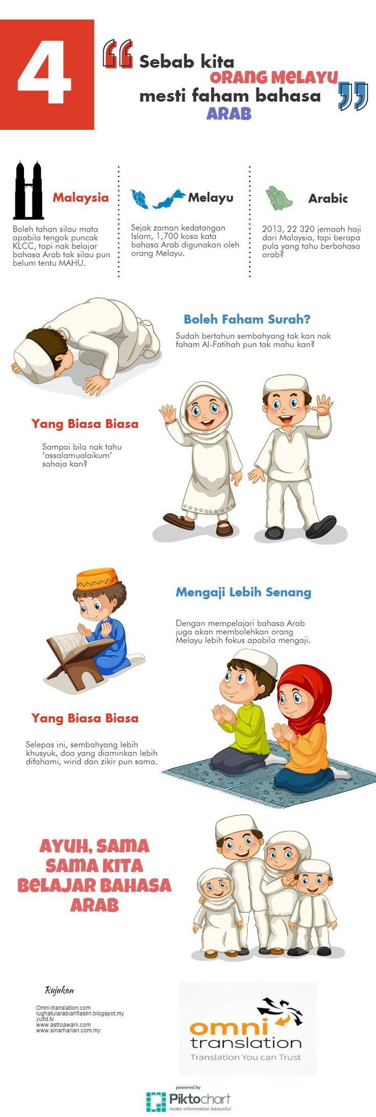 Kepentingan Mempelajari Bahasa Arab