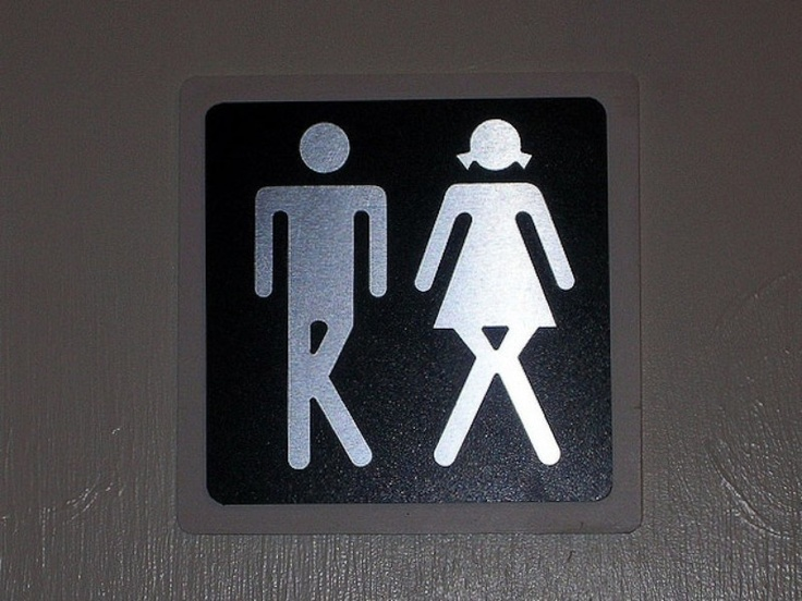 Unisex Bathroom Signs Yoga Studio Pinterest Signs